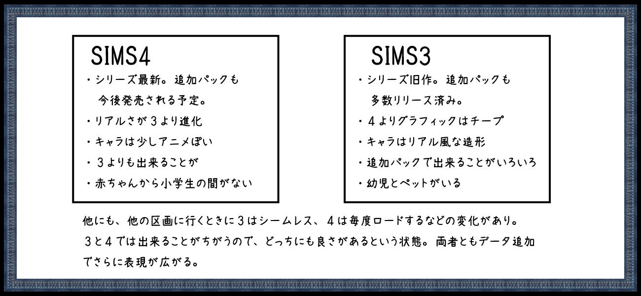 simcre#1-2